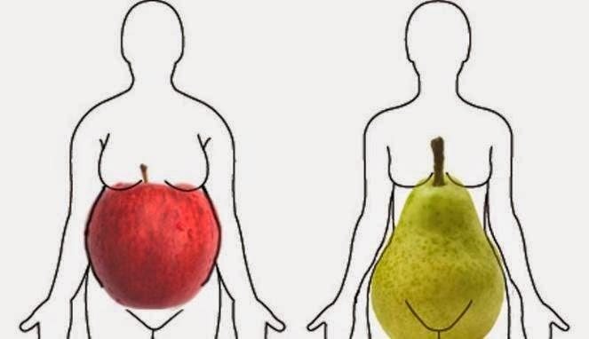 Turunkan berat badan sesuai bentuk tubuh
