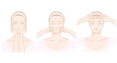 Pijat wajah tradisional Jepang, Zogan