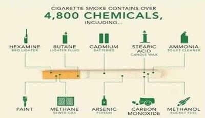 Rahasia perusahaan rokok