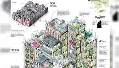 Ilustrasi kepadatan kota