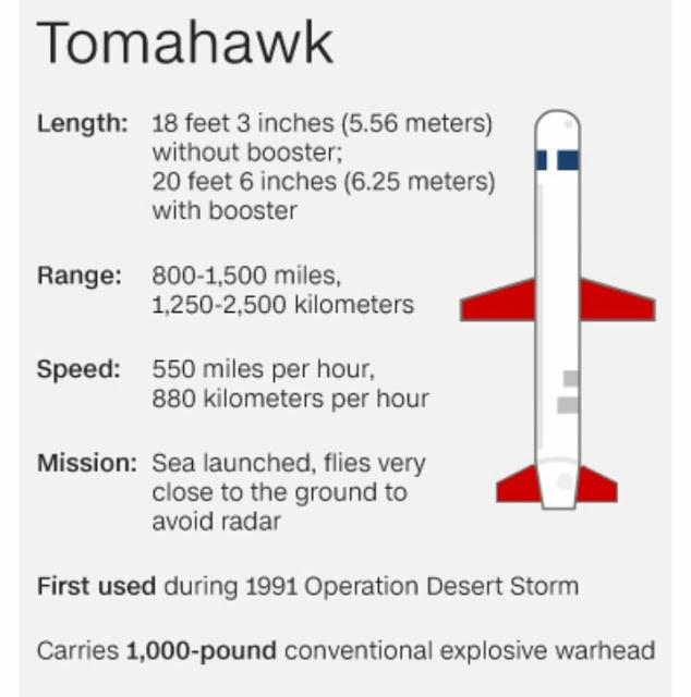 Senjata rudal Tomahawk